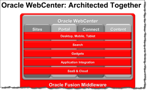 New Oracle WebCenter stack