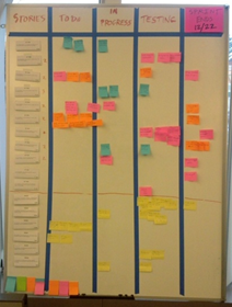 Agile Sprint Board